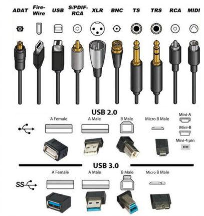 Жизнь и компьютер типы кабелей