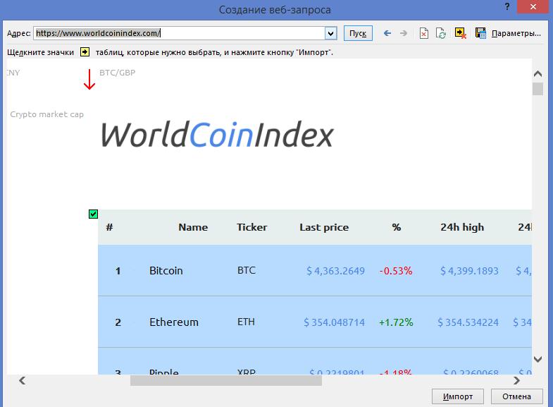 Автоматическое обновление курса валют в Excel