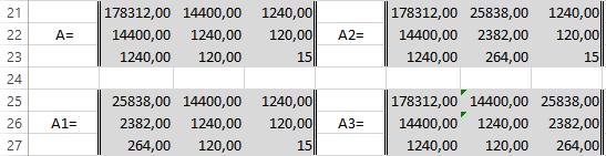 Нелинейная регрессия в Excel