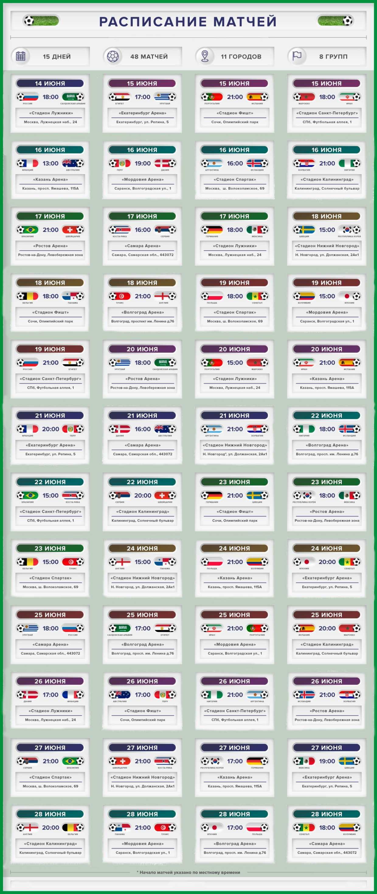 Расписание чемпионата мира по футболу 2018 в России
