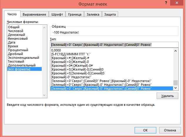 пользовательские форматы в Excel