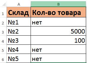 формат в Excel