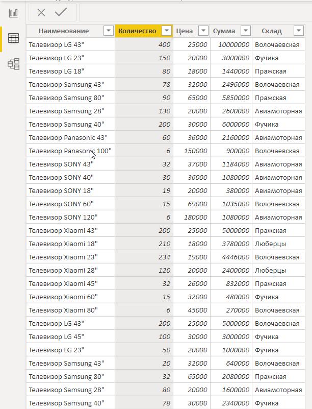 Импорт из Excel в Power Bi
